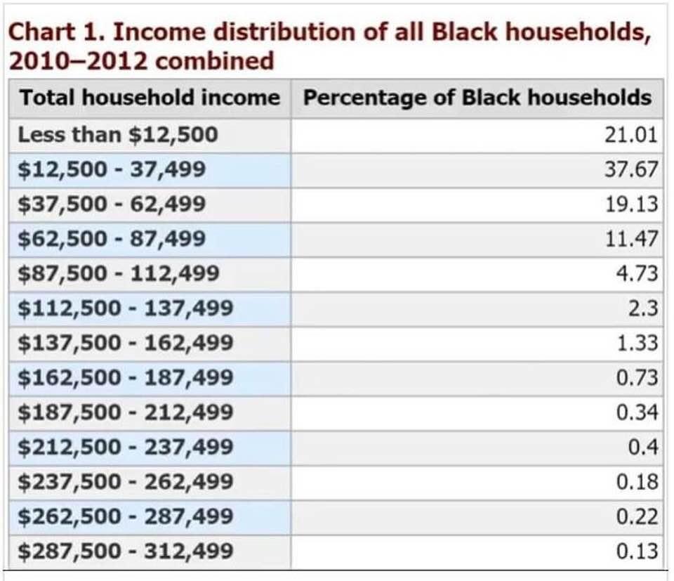 Black Buying Power at $1.2 Trillion